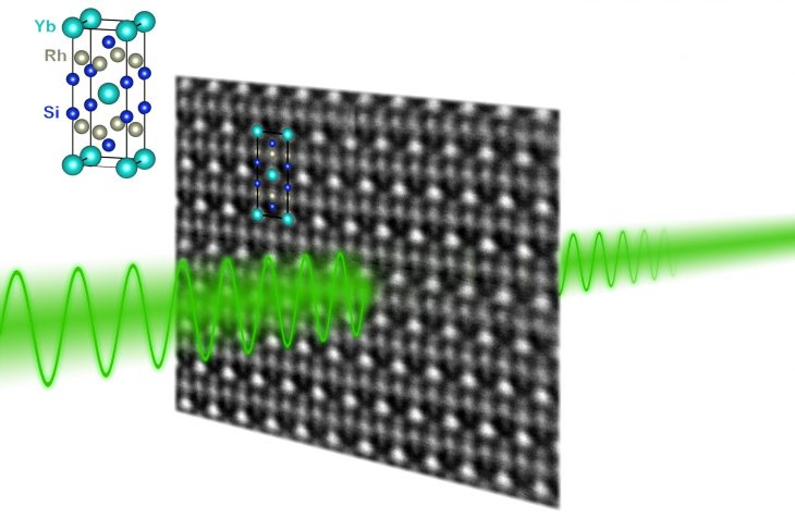 Electron Entangled with Quantum Found in A Strange Metal