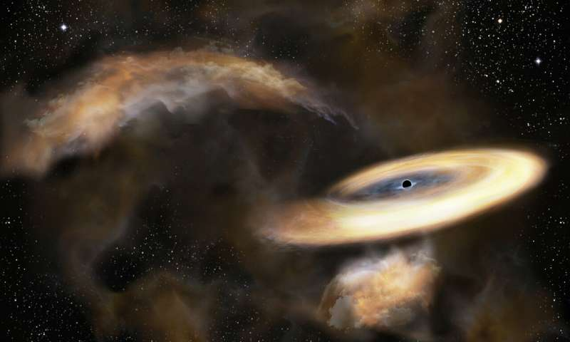 Few Unknown Bizarre Objects Are Rotating the Black Hole Present in Our Milky Way - Whats NewStar